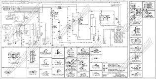 1977 Ford F150 Dash Wiring - Wiring Diagram & Electricity Basics 101 •