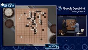 Alphago GIFs Search