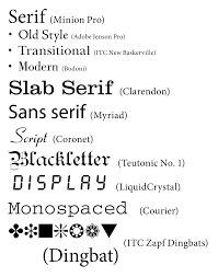 File Font typesg