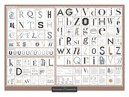 Handy Chart Helps You Understand the Elements of Typography