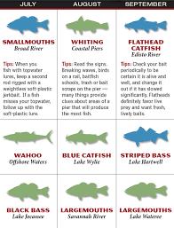 Patios Little River Sc Entertainment Calendar by South Carolina 2016 Fishing Calendar Game U0026 Fish