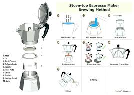 Italian Coffee Maker Bialetti Instructions Parts Style Colorful Aluminum Stove Top Mini Mocha Pot