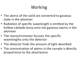 Hollow Cathode Lamp In Aas by Atomic Absorption Spectroscopy Aas