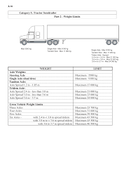 Heavy Truck Weight And Dimension Limits For | Download PDF Loadexpress Truck Freight Auction And Load Matching Marketplace Mezzanine Floor Weight Load Notices Parrs Workplace Equipment Texas Enacts Legislation To Raise Weight Limits In Houston Uwl Nyc Dot Trucks Commercial Vehicles Chapter 2 Truck Size Limits Review Of State Dots Policies For Overweight Fees Scales Weigh Stations So Many Miles Uk Road Sign Limit 75t Lorry Hgv Banned Ahead Xilin Electric Pallet Seated Type Cbdz Material