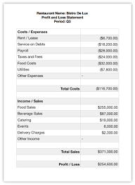 Understanding Restaurant Financial Statements Creating A Business Plan Step By Samples How To Start For Food Truck Nail Salon Startup Jungle Want To Get Into The Food Truck Business Heres What You Need Fancy Cost Template Crest Resume Asesoryacom 11 Best Manufacturers Images On Pinterest Mobile Black Box Plans Entpreneur Bookstore Entpreneurcom Start A Providence Capital Funding The Images Collection Of Tuck Track Find And Ronto Trucks What Is Average Up Cost For Bus Vibiraem Great Up Costs Youtube