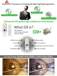 Satco Led Corn Lamps by Warmoon G9 Led Bulb 7w 60w Halogen Equivalent Warm White 3200k