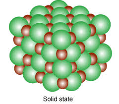 Solid State Molecules Animated Gif
