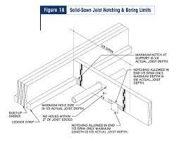 Floor Joist Spans For Decks by 4 Ceiling Joist Span Table Nz Deck Floor Joist Span Tables