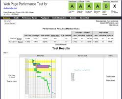test siege auto 0 1 web performance testing top 12 free and open source tools to consider