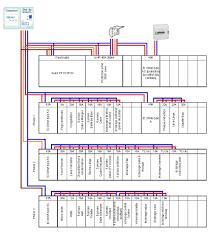 tableau electrique en triphasé monde de l électronique et l