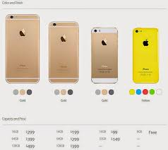 Apple iPhone 6 Plus Philippines Price and Release Date Guesstimate