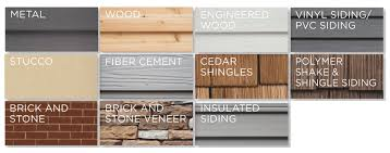Exterior Cladding Vinyl Siding Aluminum Wood Shakes And Shingles Insulated