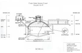 Home Biogas System Design Gaseous Fuels Biogas And Hydrogen Bioenergy Energies Free Fulltext Production From Thin Stillage Installation Of Biogas Plant Homebiogas Household Digester System Burma On World Map Homemade Medium Size Plant For Kitchen Waste Home Turning Into Gas Ftilizer Stem Greenhouse Gas Migation Of Rural Neue Energien Forum Feldheim Patent Us7320753 Anaerobic Digester System Animal Ch19 Electric Energy Csumption The