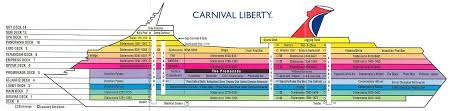 Carnival Valor Deck Plan 2014 by Carnival Cruise Ship Glory Deck Plans Looks Punchaos Com