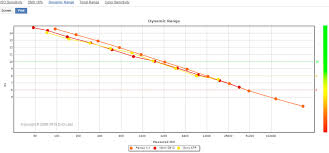 pentax k 1 sensor review frame marvel dxomark