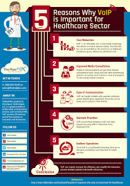 Infographic - 5 Reasons Why VoIP Is Important For Healthcare Sector List Manufacturers Of Low Cost Voip Phone Buy H2 Fanvil Hotel Ip Phonevoip Wallmount With From Business Voip Providers Comparison Onsip Versus Nextiva Pricing Hidden Costs In Services Best 25 Hosted Voip Ideas On Pinterest Phone Service Cloud Telephones Lake Forest Orange Ca Step By Step Membangun Ip Pbx Sver Dengan Windows 7 Dan 3cx For A Small Converting To Growth Benefits Outsourcing Call Center Mitel Pbx Yeastar Effective Telephone Figuring Out The Technology Voicenext