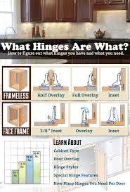 Stanley Vidmar Cabinets Weight by Best 25 Workshop Cabinets Ideas On Pinterest Garage Cabinets