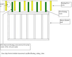 Distance Between Floor Joists by Acoustics Forum U2022 View Topic Distance Between Independent