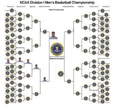 2018 National Championship Predictions