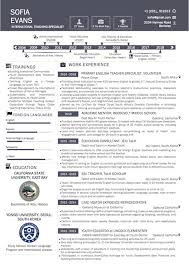 Where Can I Find Some Nice Modern Resume Templates