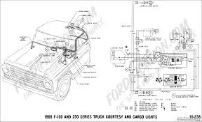 100 68 Ford Truck Technical Drawings And Schematics Section H Wiring