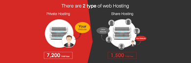 Best Web Hosting Service Singapore Web Hosting Managed Best Why You Should Not Settle With Free Services Top 10 New Zealand Reviews 2018 In Latest Stablehost Coupons And Promotions The Best Hosting 1 How To Register A Domain And All Need Know 25 Service Ideas On Pinterest Email Web Hosting Automagic Sver In Savvyehostingcom Youtube Cheap Hostinger Wordpress Website Review From Part Getting With Own Secure Security
