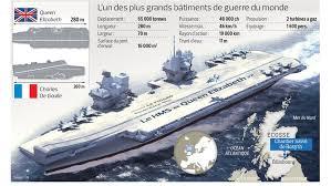 plus gros porte avion du monde la royal navy retrouve ses ailes