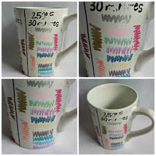 Mythbusters Christmas Tree Last Longer by The Ultimate Guide To Sharpie Mugs