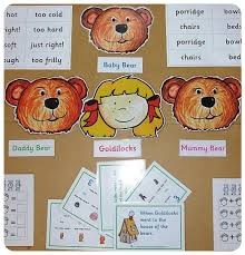 Story Resources - Primary Resources - Goldilocks And The ... 3d Printed Goldilocks And The Three Bears 8 Steps Izzie Mac Me And The Story Elements Retelling Worksheets Pack Drawing At Patingvalleycom Explore Jen Merckling Story Of Goldilocks Three Bears Pdf Esl Worksheet By Repetitor Dramatic Play Clipart Free Download Best Read Aloud Short Book Video Stories Online Kindergarten Preschool