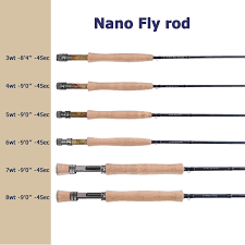 Sink Tip Fly Line Uk by Maxcatch Fishing