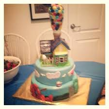Housewarming Cake Decorating Ideas The Best On House Warming