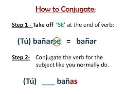 Step 3 Add The Appropriate Reflexive Pronoun Before Conjugated Verb Tute Banas