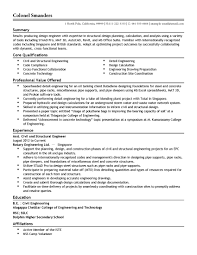 Top Resume Designs Now What Else Should Eeker Focus When Writing And ... Product Manager Resume Sample Monstercom Create A Professional Writer Example And Writing Tips Standard Cv Format Bangladesh Rumes Online At Best For Fresh Graduate New Chiropractic Service 2017 Staggering Top Mark Cuban Calls This Viral Resume Amazingnot All Recruiters Agree 27 Top Website Templates Cvs 2019 Colorlib 40 Cover Letter Builder You Must Try Right Now Euronaidnl Designs Now What Else Should Eeker Focus When And