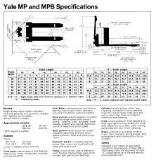 Distribution System, Pallet Truck Dimensions - Horseswithheart Spv Brand Iveco Tractor Flatbed Semitrailer Test Video Trailer Chevy Truck Dimeions Best Image Kusaboshicom Distribution System Pallet Horseswithheart Gmc Ccw353 Wsemitrailer Pst 72064 Volvo Semi Fuse Diagram D13 A Wiring Link Chapter 4 Design Vehicles Review Of Characteristics As Lng Transport Trailers Blueprints Trucks Mercedesbenz Actros 4x2 China Axle 35m Width 70t Low Bed Photos Pictures Buy Fuel Tank Fueling Steel 2560m3 Price Truck Wikipedia New And Used Trailers For Sale At And Traler