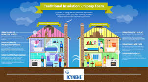 Insulating A Cathedral Ceiling Building Science by Insulating Your Home For Maximum Efficiency And Comfort