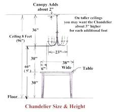 Dining Room Table Size Calculator The Correct Height To Hang Your Chandelier Is Found Here Along With 9 Other Great Design Tips Shush In