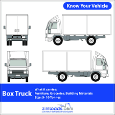 Book A Vehicle - Zimloads Box Van Trailers Book A Vehicle Zimloads Michigan Based Full Service Freight Trucking Company Zipp Express Llc Ownoperators This Is Your Chance To Join Our 2005 Ford Econoline Commercial Cutaway Truck 14ft Not Truck Wikipedia Large Rubber Tire Bucket Loader Loads Special With Stock Whosale Amz Damage Truckloads Quantum Commodities Flatbed Semitrailer Front View And Sideways The Vehicle Cargo Delivery Rentals Fleet Rental Benefits