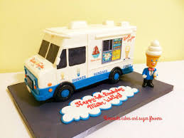 Mr Softee Ice Cream Truck Birthday Cake! | All Things Mr. Softee ... I Have Never Forgotten How Delicious Mister Softee Ice Cream Was We The Brand New Blue And White Truck Who Looks Like Mr Fast Food Home Is Where Your Heart Ice Cream Wars Mr Dishes Out Injunction Against Knockoff White Truck Stock Photo Edit Now 4483541 York City Ny Usa Food On The Trucks Invade Kenosha Theyre Not Just Pushing Diy Cboard For Kids Pretend Play With Has Team Spying Rival Vintage Mister Softee Cone Head Iron On 299 Model Driver Busted For Stopping To Buy
