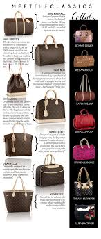 Best 25+ Louis Vuitton Bags Ideas On Pinterest | Louis Vuitton ... Designer Handbags At Neiman Marcus Turn Into Cash In My Bag From Lkbennett Ldon Womens Faux Leather Handbag New Ladies Shoulder Bags Tote Handbags Shoes And Accsories Envy Gucci Bag In Champagne Champagne Sell Used Online Stiiasta Decoration Best 25 Brand Name Purses Ideas On Pinterest Name Brand Buy Consign Luxury Items Yoogis Closet Hammitt Preowned Fashion Vintage Ebay