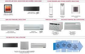 Lg Ceiling Cassette Mini Split by Split Air Conditioner Ductless Air Conditioner Split Air