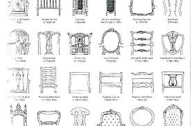 Types Of Dining Chairs Exclusive Room Chair Styles Best Mixed Amazing