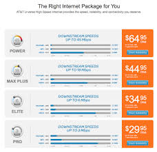 AT&T Internet Deals For Existing Customers - Exclusive ... Hlights Magazine Subscription Coupon Code Up Merch Att Uverse Dallas Rio Grande Promo Att Hitech Club Directv For Fire Tablets U Verse Movies On Demand Coupons Shutterfly Baby All Star Car Wash Corona Golf 18 Promotional Black Friday 2019 Ad Deals And Sales Pay Online The Garage Clothing Store Sofa Bed Heaven Discount Dell Outlet Uk 2018 Beaverton Bakery Uverse