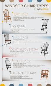 The Windsor Chair Series: The Types, The Features And The ... Home Decor Tempting Windsor Ding Chairs Cool Dr Dimes Genuine Farmhouse Farm Table South American Walnut 180758555 Lovely Made Solid Maple Set Of 4 Back Antique Stiback Chairs And Table In Colonial The Best Ding You Can Buy Business Insider Senarai Harga Nordic Chair Classic Style Modern 2 Ethan Allen Impressions Solid Cherry Slat Back 246401 Ted Spindles Safavieh Parker Spindle Set Of New Haven