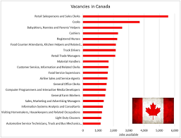 Help Desk Technician Salary Canada by How Canada U0027s New Immigration System Is Going To Impact South Asian