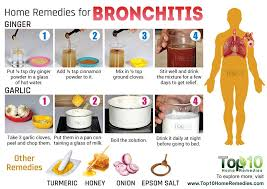 Home Reme s for Bronchitis