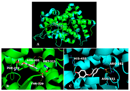 100 Goodsell Truck Accessories IJMS Free FullText Discovery Of High Affinity Receptors