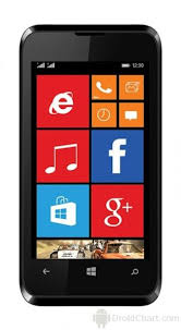 Price Karbonn Wind Red is the pany s first Windows Phone Smartphone It es with GHz Quad Core Processor and 5 MP Auto focus Camera