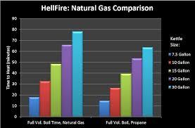 hellfire blichmann engineering