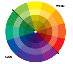 Color 101 How To Use The Wheel