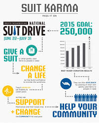 National Suit Drive | Men's Wearhouse Consumer Journey Map ... Shirts Mens Wearhouse Lidoderm Patch Discount Coupons Angara Coupon Code 20 Off Bands For Life Walgreens Online Deals Prom Tux Rental Coupon Iu Bookstore Dont Miss Your Cue Save 40 On Every Wedding Plus Size Clothing Clearance Women Men Pimsleur App Promo Eharmony 6 Month National Suit Drive Consumer Journey Map Tux Dealontux Twitter Aaa Roadside Service Kijubi The Discounts Idme Shop